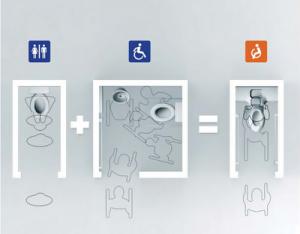 Egyetemes tervezésű Szép és kényelmes WC használati útmutatója